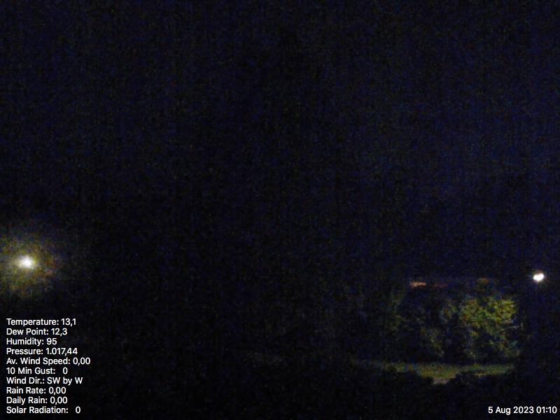 Webcam Son
